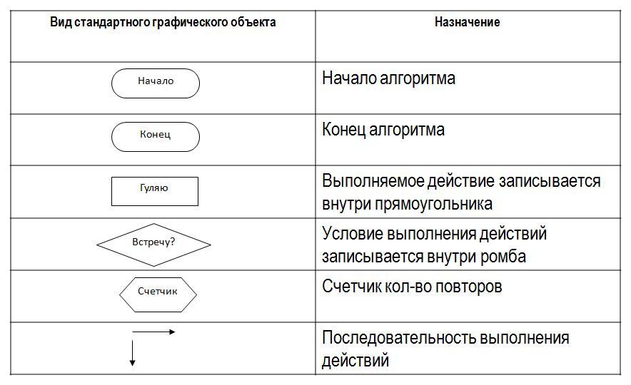электрическая схема включения вентилятора ваз-2104
